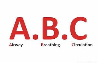 ABC Nedir
