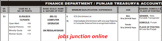 PPSC Latest Jobs 2019 For Computer Operator (BS-12) - Online Registration by www.ppsc.gop.pk
