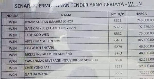 Jpj Selangor Nombor Terkini Surat Miy