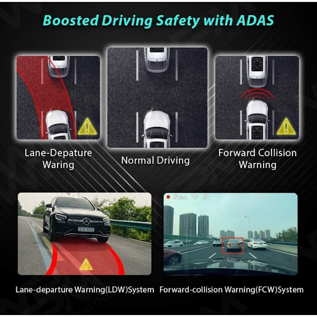 Best Dash Cams For Cars in India 2021