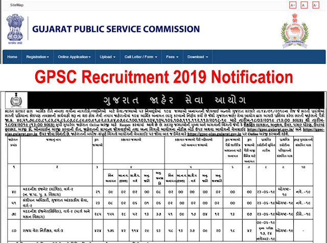 GPSC Recruitment for 1380 Police Inspector
