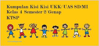 Download dan dapatkan kisi kisi ukk / uas genap kelas 1 2 3 4 5 PAI, PKN, Matematika, B. Indonesia, IPS, IPA, B. Sunda ( Mulok )