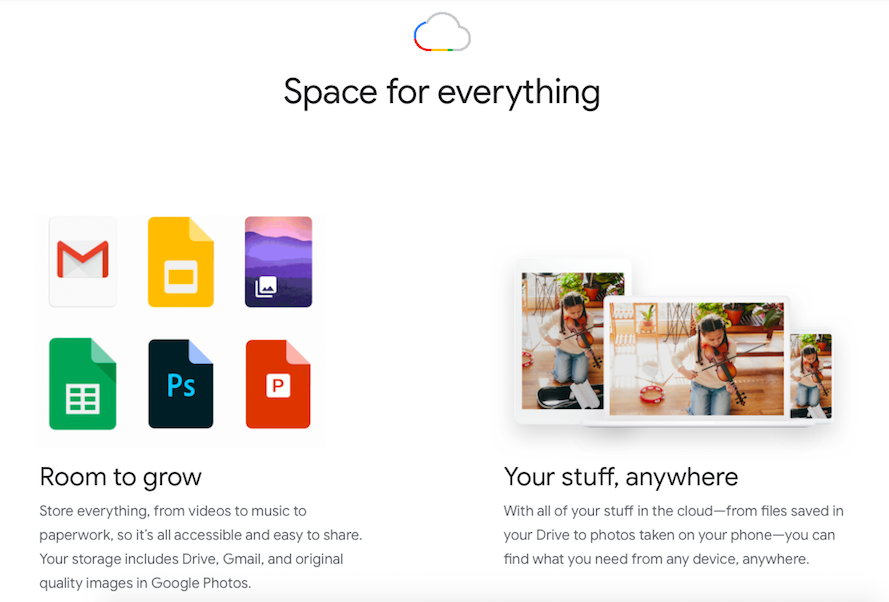 A space for everything Google!