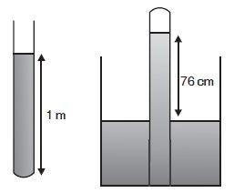 Pengertian dan Rumus Tekanan Udara serta Contoh Soal Tekanan Udara