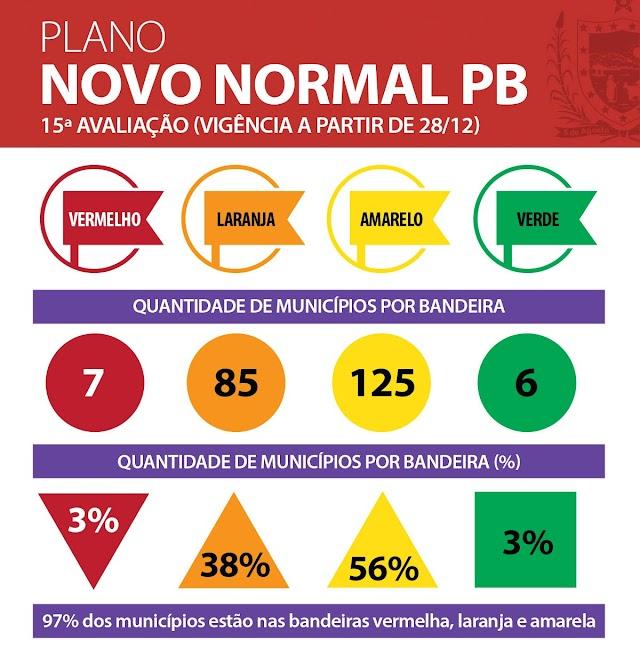 15ª avaliação aponta aumento no número de municípios em bandeira laranja