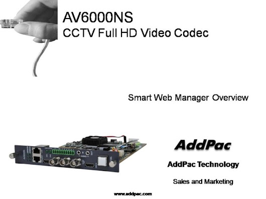 AV6000NS CCTV Full HD Video Codec Smart Web Manager