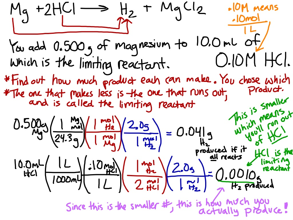 Chemistry Notes Limiting Reactant With Molarity