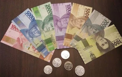 Soal IPS Kelas 3 SD - Penggunaan Uang