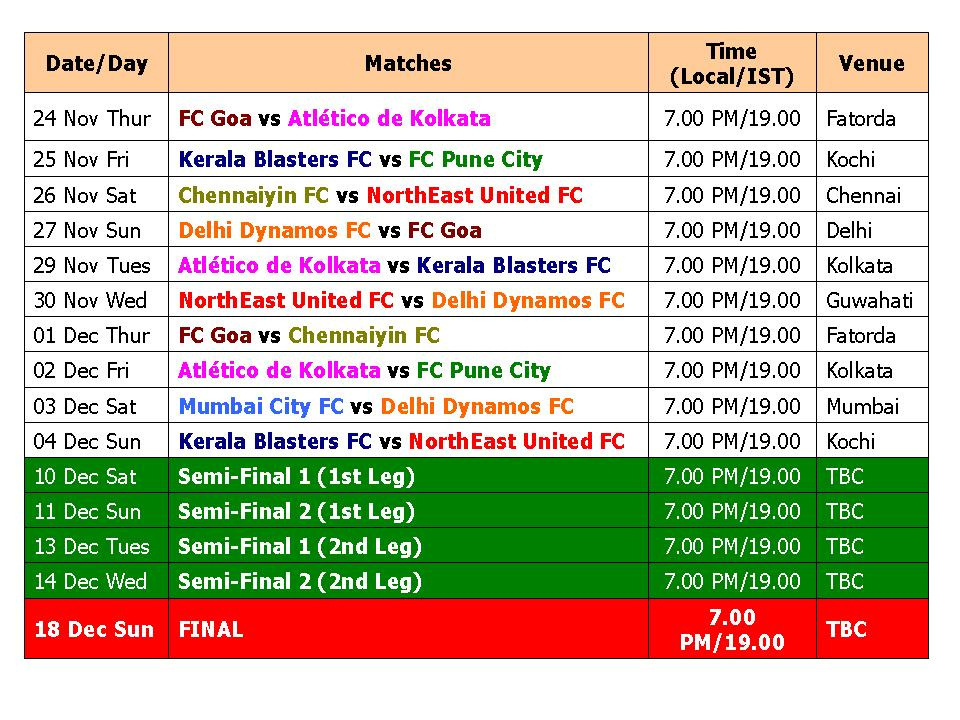 Learn New Things: ISL 2017 Indian Super League Schedule ...