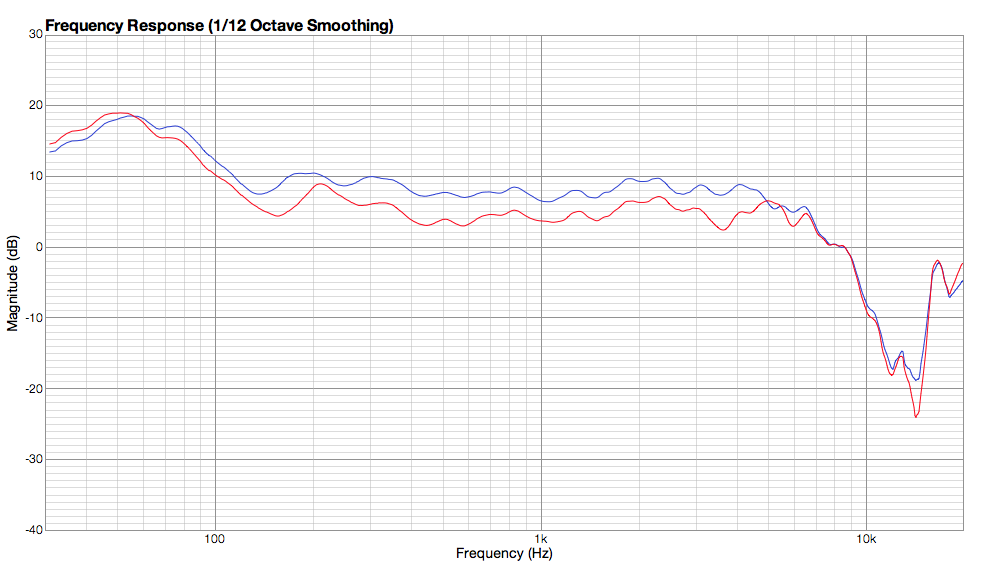 bmw e28 fuse box diagram 2007 bmw 525i fuse panel diagram