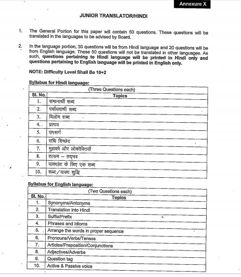 RRB Ministerial And Isolated Syllabus