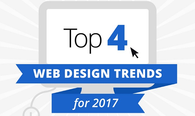 Top 4 Web Design Trend for 2017