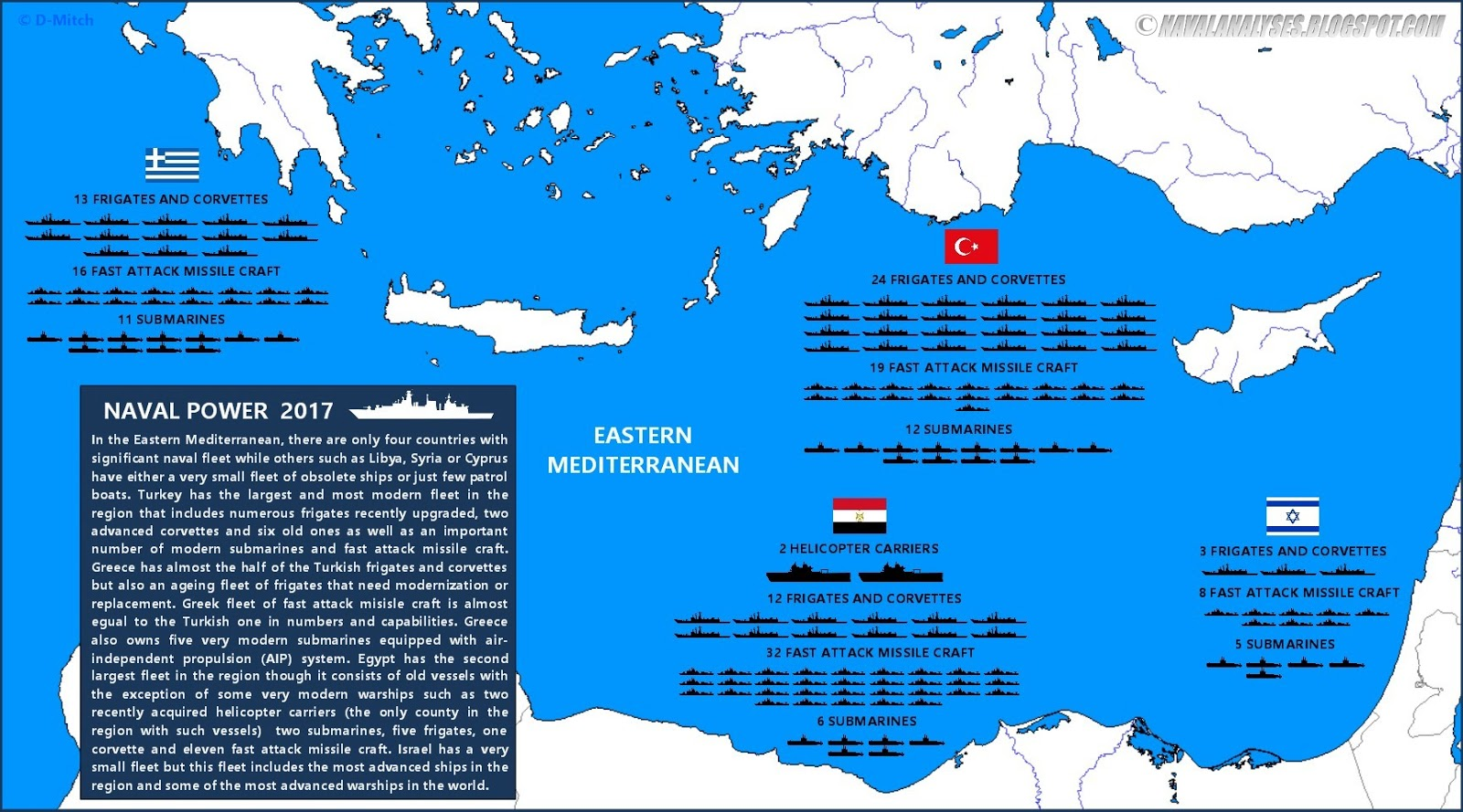 Naval Analyses: Turkish Navy modernization and shipbuilding plans ...