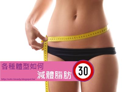 各種體型怎麼樣才可以減體脂肪?