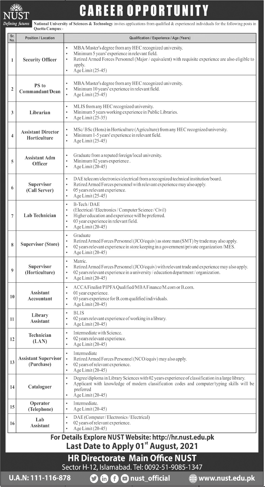 Jobs in National University of Science and Technology (NUST)
