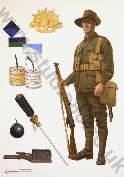 Wargames Obsession Chunuk Bair Progress With The Anzacs