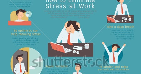 ways to avoid stress Relaxation techniques are a great way to help with stress management relaxation isn't only about peace of mind or enjoying a hobby relaxation is a process that decreases the effects of.