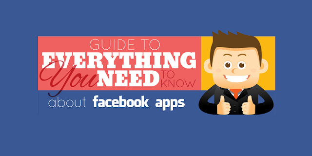 Image:  Everything You Need To Know About Facebook Apps