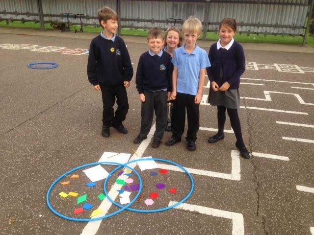 Cromer Junior School  Y3 Using Venn Diagrams To Sort 2d