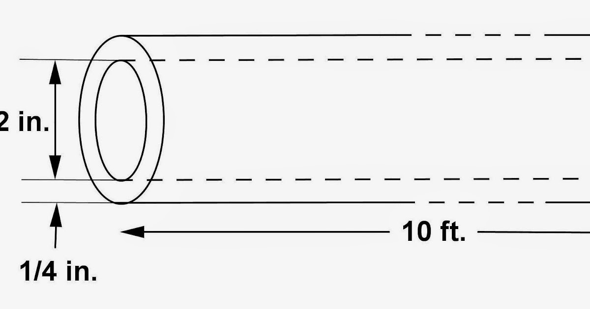 Math Principles: Right Circular Cylinder Problems, 5