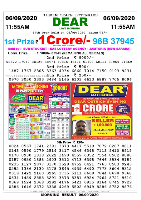 Lottery Sambad Today 06.09.2020 Dear Love Morning 11:55 am