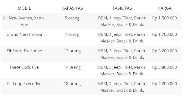 Rental Mobil Malang di Nayfa Trans