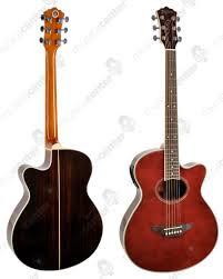 Bán đàn Guitar Classic Niksound NK20 CBK  giá 1 triệu 3