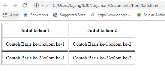contoh cellpadding table html