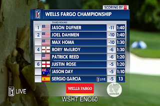 Wells Fargo Championship AsiaSat 5 Biss Key 5 May 2019