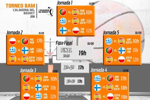 ΕΟΚ | Εθνική Παγκορασίδων (U14): Το πρόγραμμα του τουρνουά της Βαλένθια (BAM L´Alqueria )