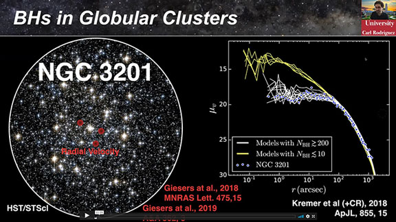 Black holes seen by radial velocity measurements (Source: C. Rodriguez, CMU @ 52nd DDA meeting)