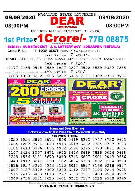 Nagaland State Lotteries 09-09-2020 Lottery Sambad Result 8:00 PM