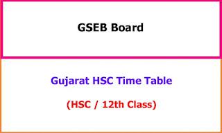Gujarat 12th Exam Time Table