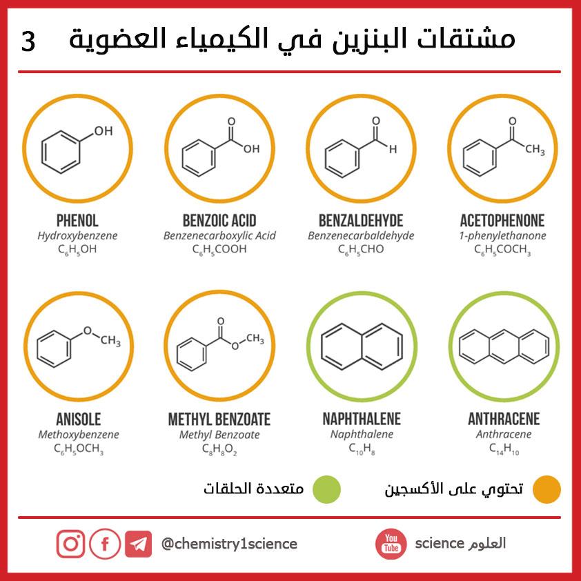 مشتقات البنزين في الكيمياء العضوية Benzene Derivatives In Organic Chemistry