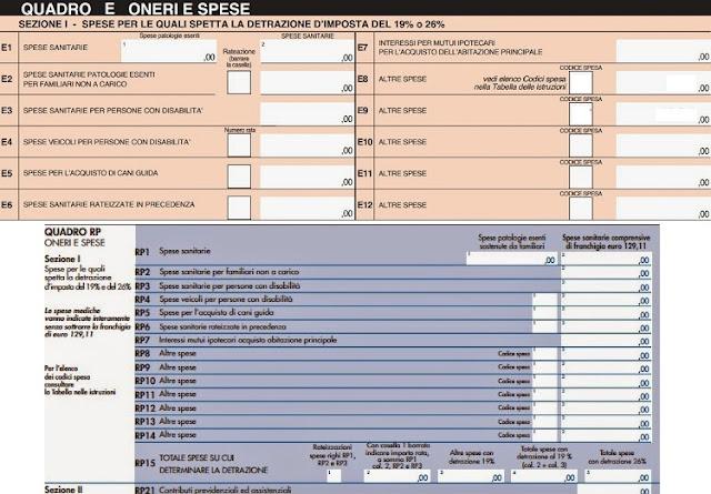come inserire nella dichiarazione dei redditi le detrazioni per i mutui ristrutturazione o costruzione casa