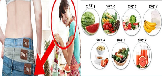 Sept Day Diet Plan – How Much Can You Lose in a Week?
