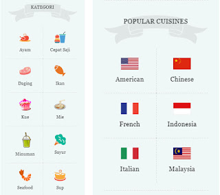 kategori resep masakan