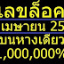 อย่าลืมกลับเผื่อจะออกโต๊ด!! เลขล็อค 3 ตัวบนหางเดียว ล้าน% งวด 16/4/61