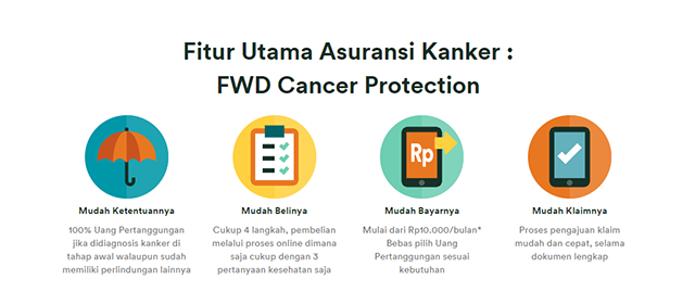 fwd-cancer-protection