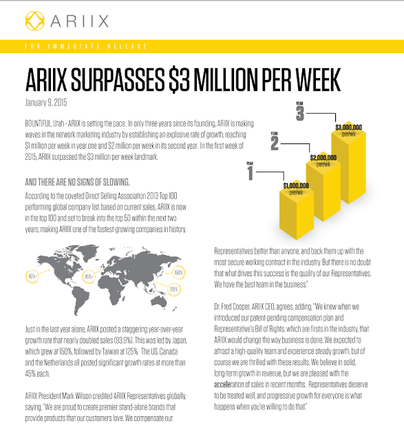 Ariix Surpasses $3 Million Per Week