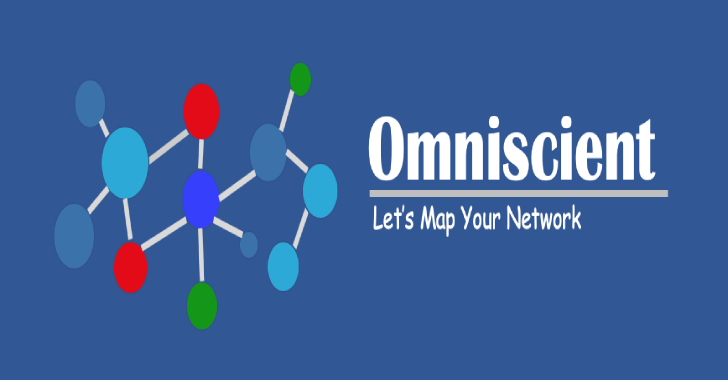LMYN : Lets Map Your Network To Visualise Your Physical Network