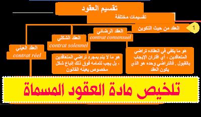 ملخصات الفصل الخامس PDF : تلخيص مادة العقود المسماة