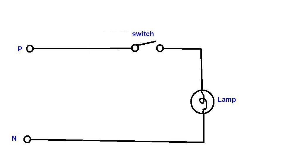 Open Electric Circuit and Closed Electric Circuit