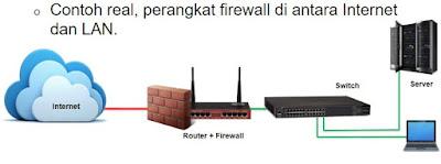 Pengertian dan Fungsi Firewall Serta Karakteristiknya