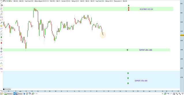 Trading cac40 19/09/20