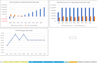 income vs. expense chart in Excel