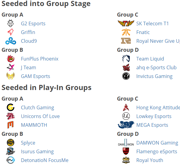 Inilah Pembagian Grup League of Legends World Championship 2019 1