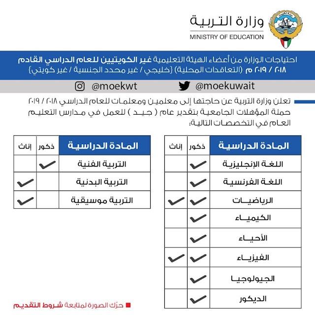 وظائف وشواغر وزارة التربية الكويتية لعام 2018-2019 + موقع التقديم