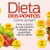 Dieta dos pontos: como fazer, cardápio e tabela de pontos para um emagrecimento saudável e confiável
