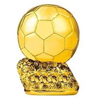 Jugador que ha Ganado más veces el Balón de Oro
